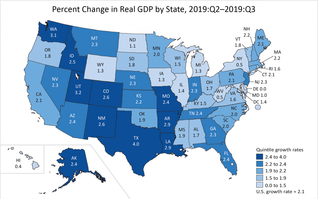 Percent Change in Real GDP by State, 2019:Q2-2019:Q3