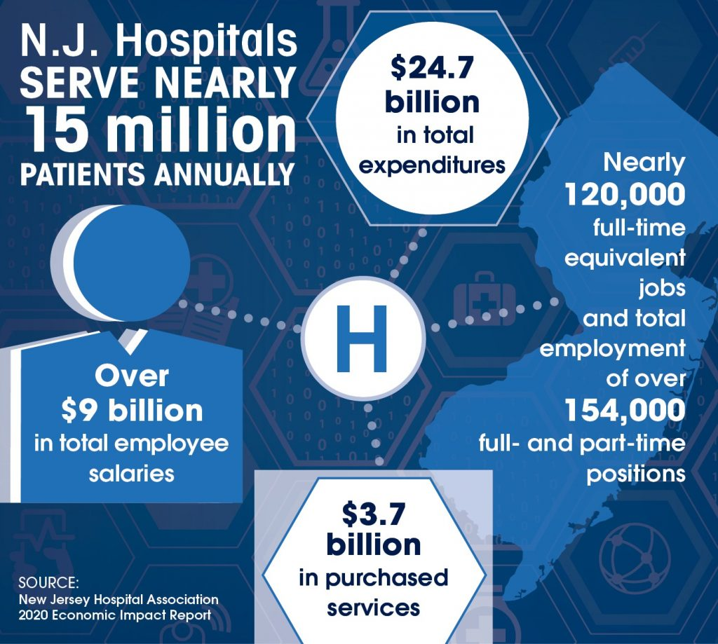 2020 Economic Impact Report - NEW JERSEY HOSPITAL ASSOCIATION